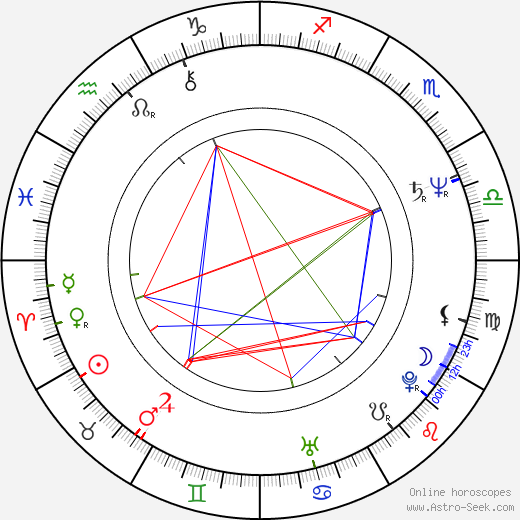 Sergey Migitsko tema natale, oroscopo, Sergey Migitsko oroscopi gratuiti, astrologia