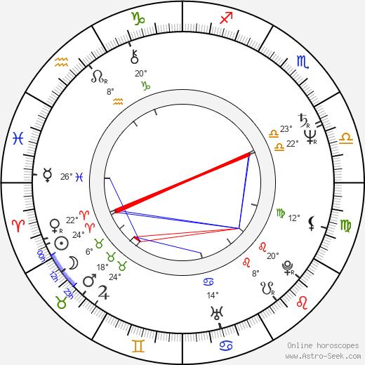 Sonny Vellozzi birth chart, biography, wikipedia 2020, 2021