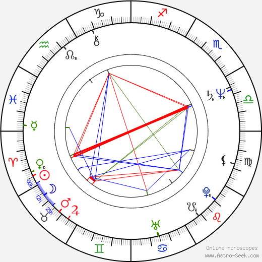 Sonny Vellozzi birth chart, Sonny Vellozzi astro natal horoscope, astrology