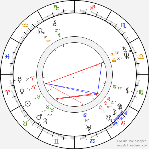 Steve Bond birth chart, biography, wikipedia 2019, 2020
