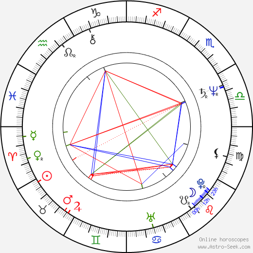 Steve Bond astro natal birth chart, Steve Bond horoscope, astrology