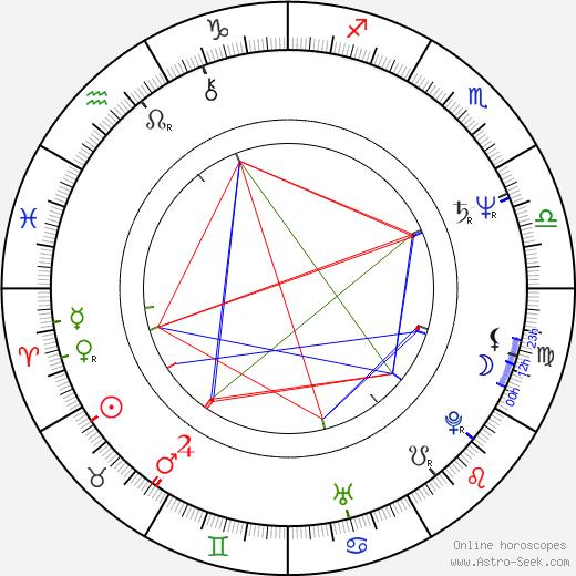Tim Woodward tema natale, oroscopo, Tim Woodward oroscopi gratuiti, astrologia