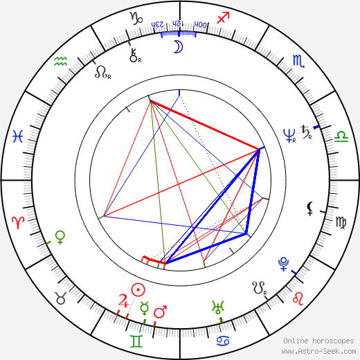 Colm Meaney birth chart, Colm Meaney astro natal horoscope, astrology