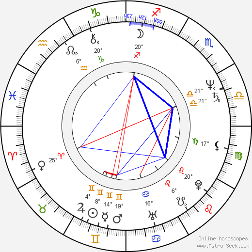 Danny Elfman birth chart, biography, wikipedia 2019, 2020