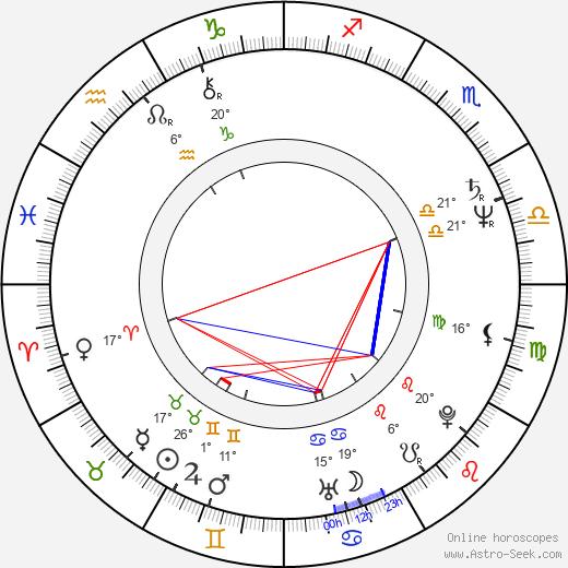 Gérard Krawczyk birth chart, biography, wikipedia 2020, 2021