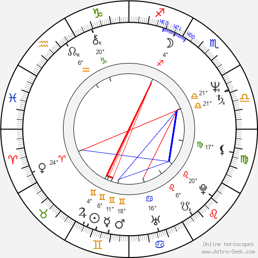Marc Di Napoli birth chart, biography, wikipedia 2019, 2020