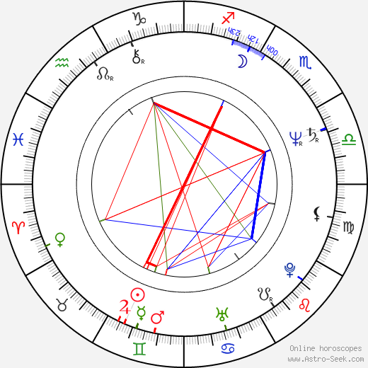 Marc Di Napoli astro natal birth chart, Marc Di Napoli horoscope, astrology