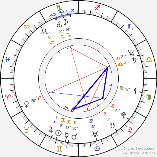 Michael Wittenborn birth chart, biography, wikipedia 2019, 2020