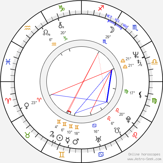 Seong-kun Mun birth chart, biography, wikipedia 2019, 2020