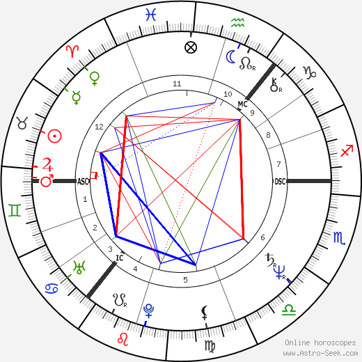Tony Blair astro natal birth chart, Tony Blair horoscope, astrology