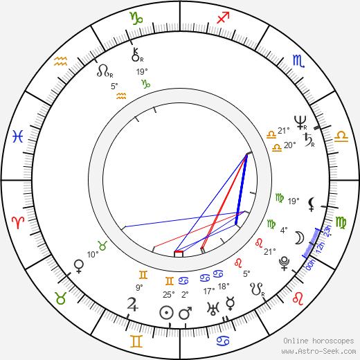 Barry Hopkins birth chart, biography, wikipedia 2020, 2021