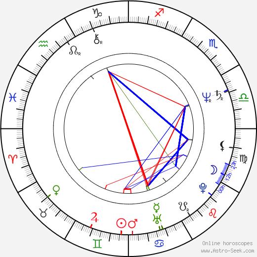 Barry Hopkins birth chart, Barry Hopkins astro natal horoscope, astrology