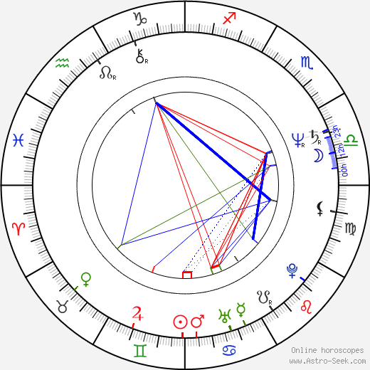 Brian Duffy день рождения гороскоп, Brian Duffy Натальная карта онлайн