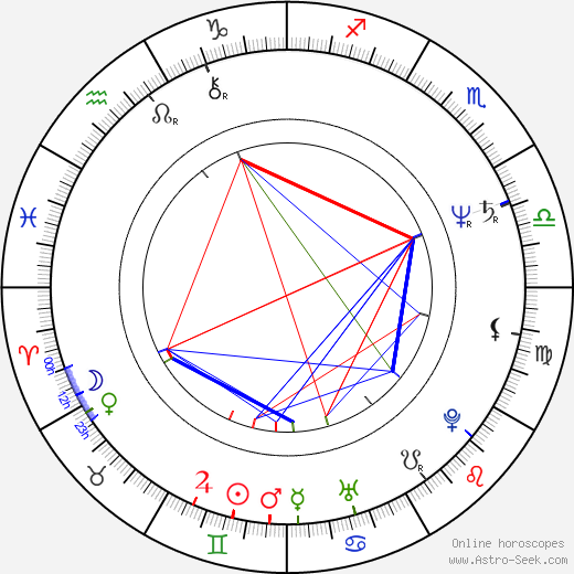 Colleen Camp astro natal birth chart, Colleen Camp horoscope, astrology