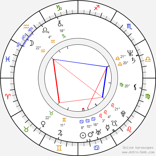 Darrell Evers birth chart, biography, wikipedia 2020, 2021