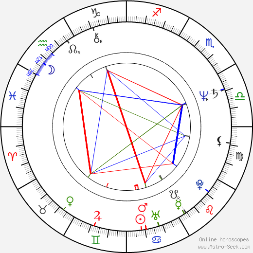 Darrell Evers birth chart, Darrell Evers astro natal horoscope, astrology