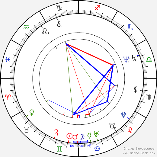 Gary Farmer astro natal birth chart, Gary Farmer horoscope, astrology
