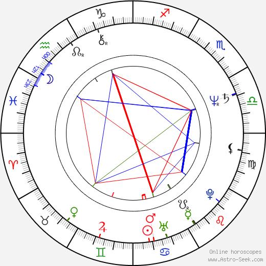 Hal Lindes birth chart, Hal Lindes astro natal horoscope, astrology