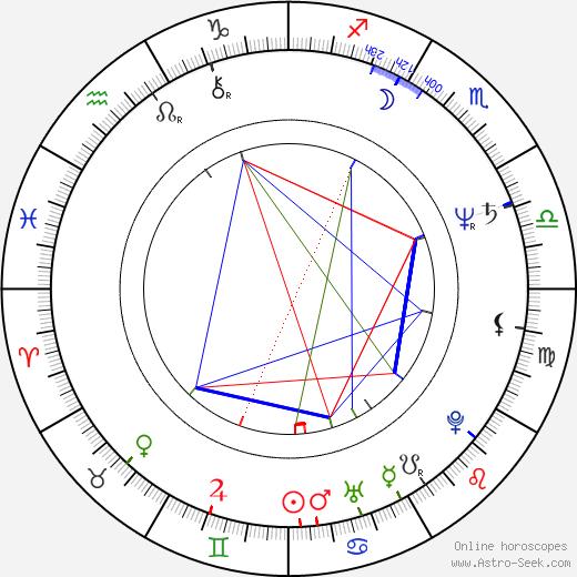 James R. Fitzgerald tema natale, oroscopo, James R. Fitzgerald oroscopi gratuiti, astrologia
