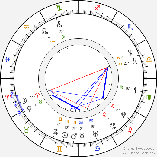 Jaromír Nohavica birth chart, biography, wikipedia 2020, 2021