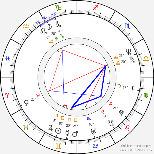 Joseph Merhi birth chart, biography, wikipedia 2019, 2020