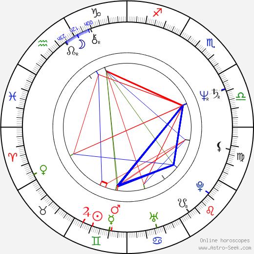 Joseph Merhi birth chart, Joseph Merhi astro natal horoscope, astrology