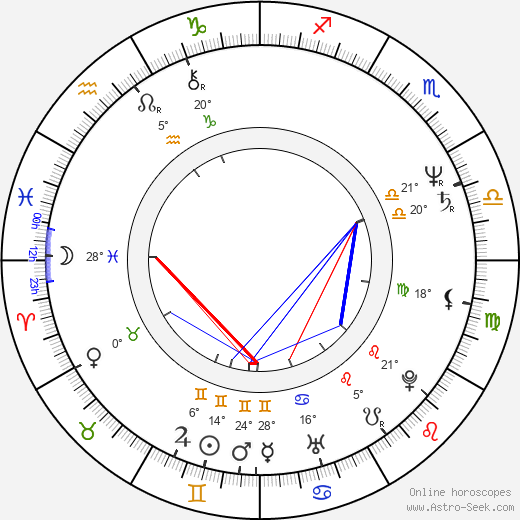 Kathleen Kennedy birth chart, biography, wikipedia 2019, 2020