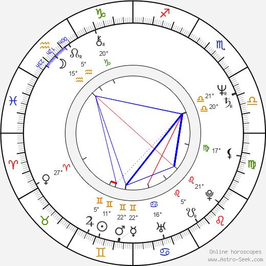 Linda Kerns birth chart, biography, wikipedia 2020, 2021