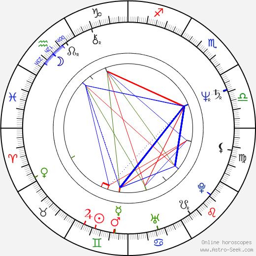 Linda Kerns birth chart, Linda Kerns astro natal horoscope, astrology