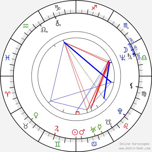 Michael Bowen astro natal birth chart, Michael Bowen horoscope, astrology