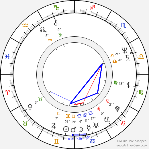Michael Legge birth chart, biography, wikipedia 2018, 2019