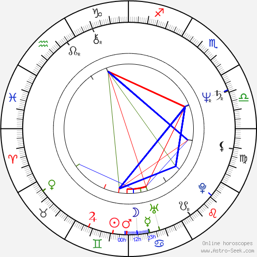 Michael Legge astro natal birth chart, Michael Legge horoscope, astrology