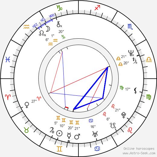 Nick Conti birth chart, biography, wikipedia 2018, 2019