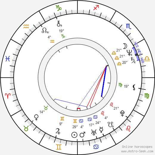 Robyn Douglass birth chart, biography, wikipedia 2019, 2020