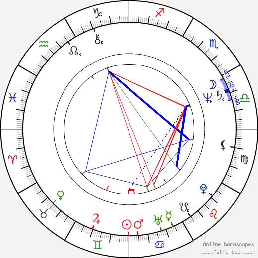 Robyn Douglass astro natal birth chart, Robyn Douglass horoscope, astrology