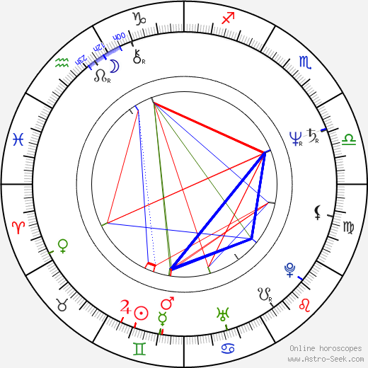 Ted Field birth chart, Ted Field astro natal horoscope, astrology