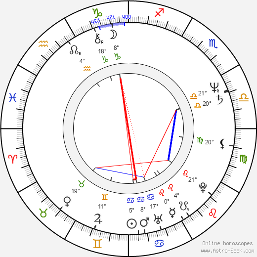 Terhi Panula birth chart, biography, wikipedia 2018, 2019