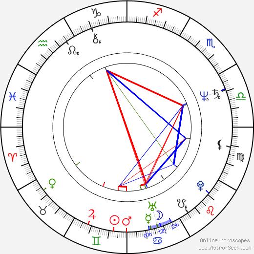 Tim Allen tema natale, oroscopo, Tim Allen oroscopi gratuiti, astrologia