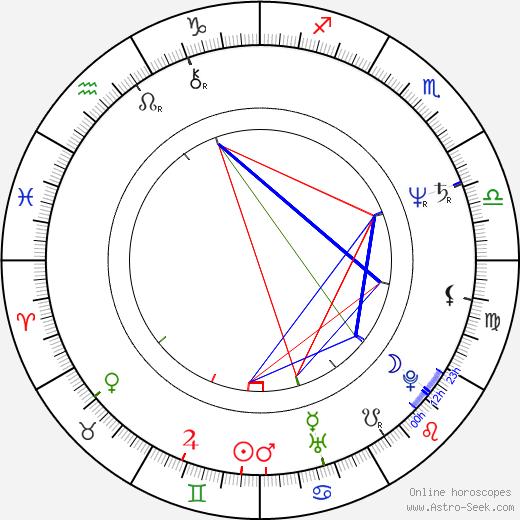 Valerie Mahaffey tema natale, oroscopo, Valerie Mahaffey oroscopi gratuiti, astrologia