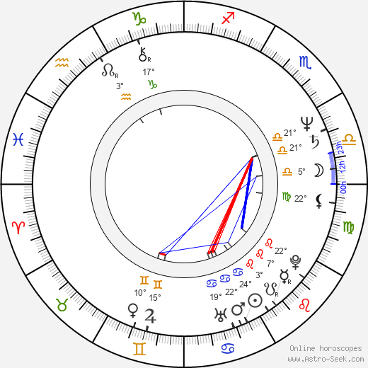Elizabeth Hess birth chart, biography, wikipedia 2019, 2020
