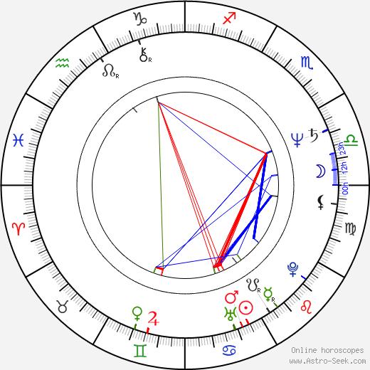 Elizabeth Hess astro natal birth chart, Elizabeth Hess horoscope, astrology