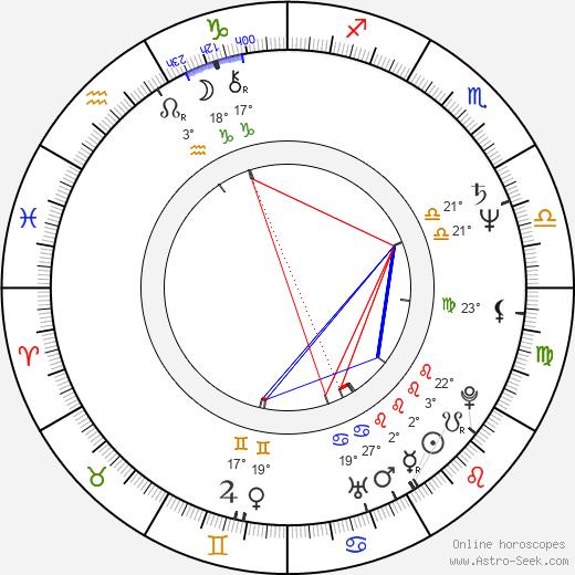 Gabriela Osvaldová birth chart, biography, wikipedia 2019, 2020
