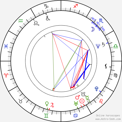 Lee Garlington astro natal birth chart, Lee Garlington horoscope, astrology
