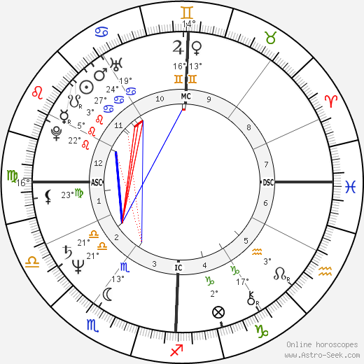 Marcia Hines birth chart, biography, wikipedia 2018, 2019