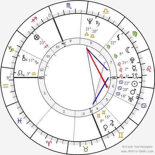 Martha Coakley tema natale, biography, Biografia da Wikipedia 2020, 2021