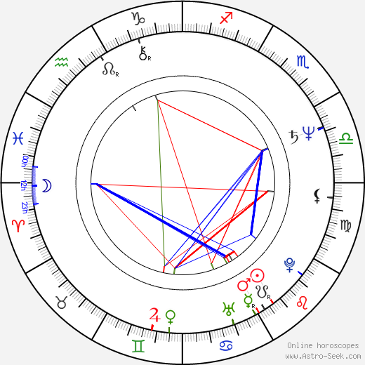 Philip Davis astro natal birth chart, Philip Davis horoscope, astrology
