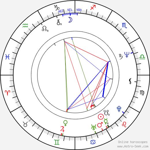 Srividya birth chart, Srividya astro natal horoscope, astrology