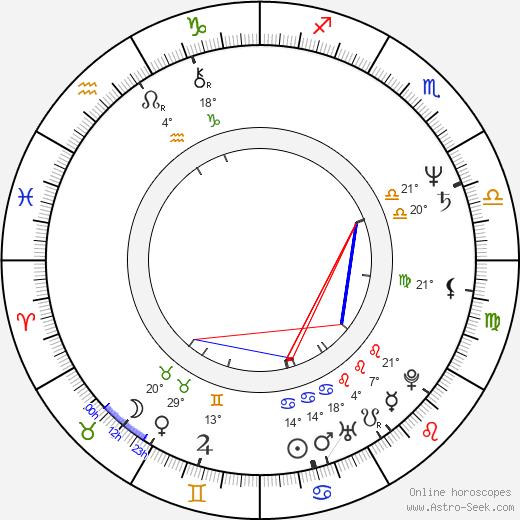 Stanley DeSantis birth chart, biography, wikipedia 2020, 2021
