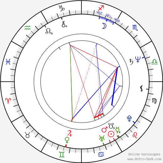 Sylvia Chang astro natal birth chart, Sylvia Chang horoscope, astrology