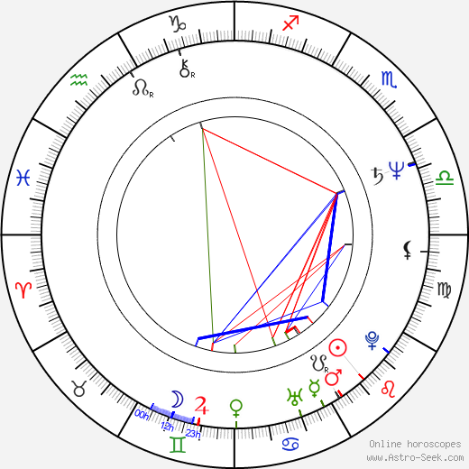 Antonio Tajani birth chart, Antonio Tajani astro natal horoscope, astrology
